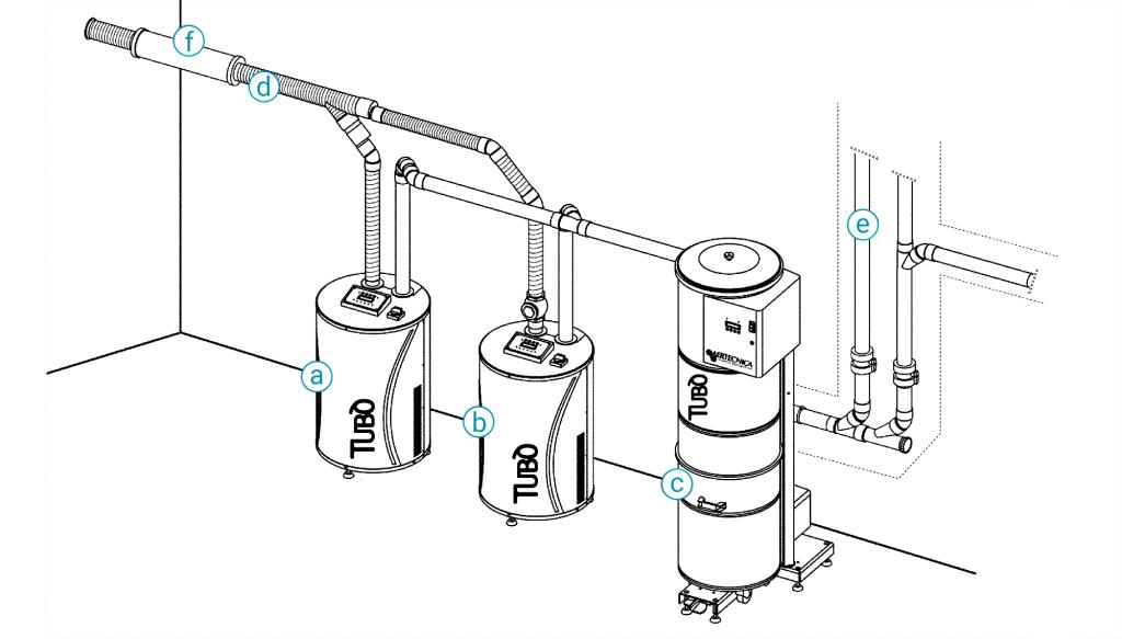 Tööstusliku süsteemi osad